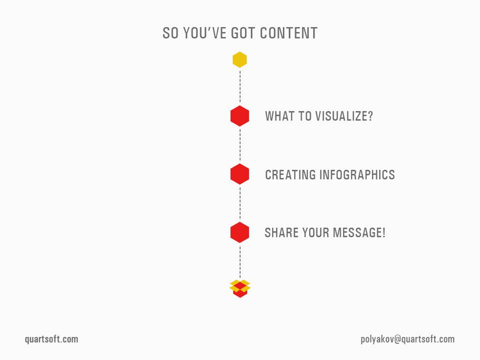 turning content into infographics