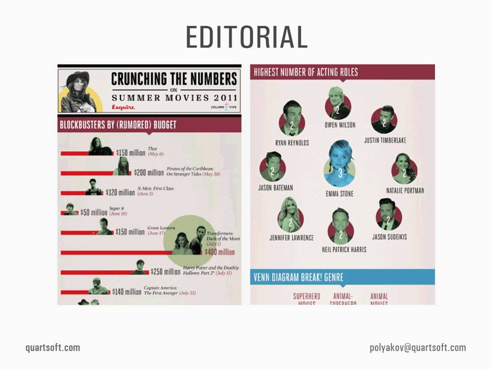 editorial infographics example 2