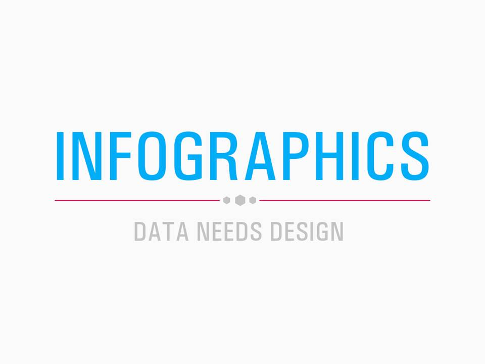 infographics, data needs DESIGN