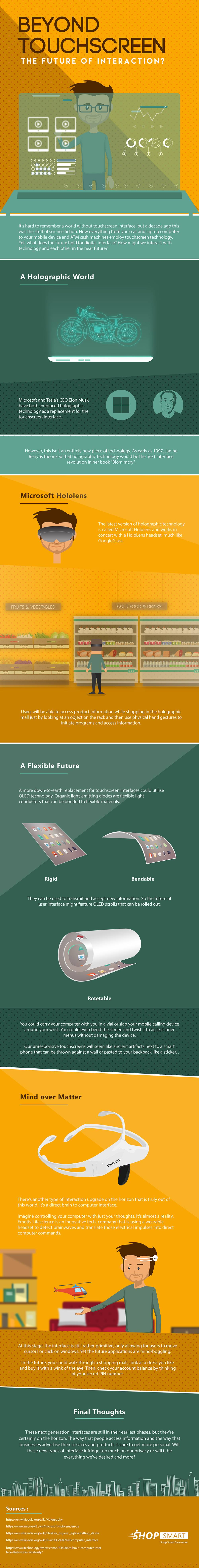 future computer technology infographic
