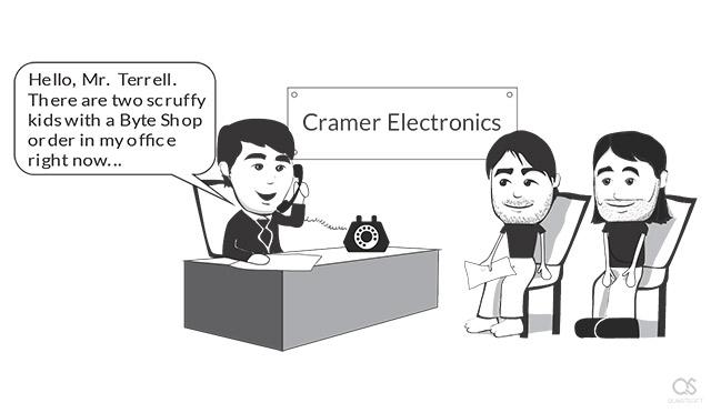 Steve Jobs and Steve Wozniak at Cramer Electronics