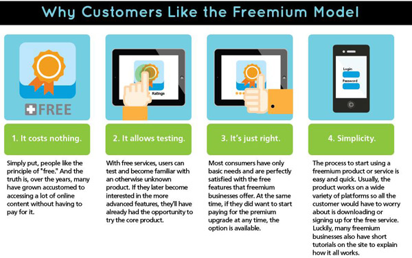 freemium business model
