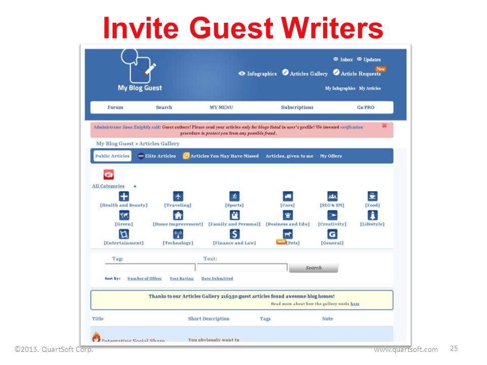 Guest writers for blog