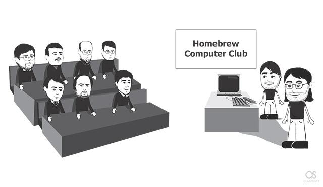 Steve Wozniak and Steve Jobs at Homebrew Computer Club