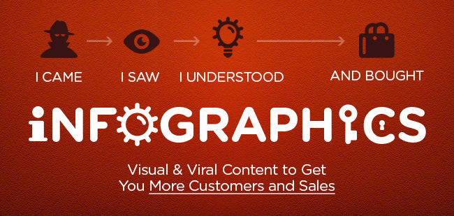 selling power of infographics webinar