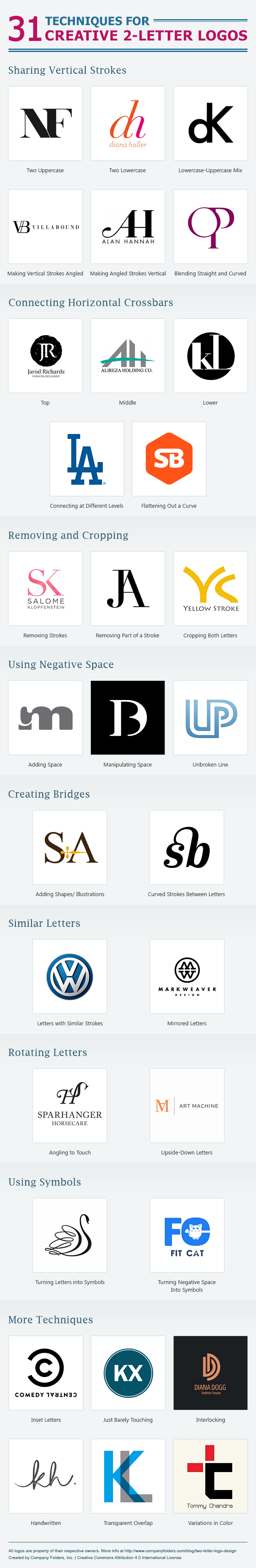 logo design infographic