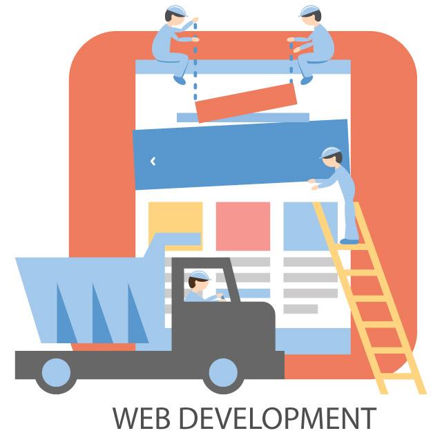 Building a new website, web development