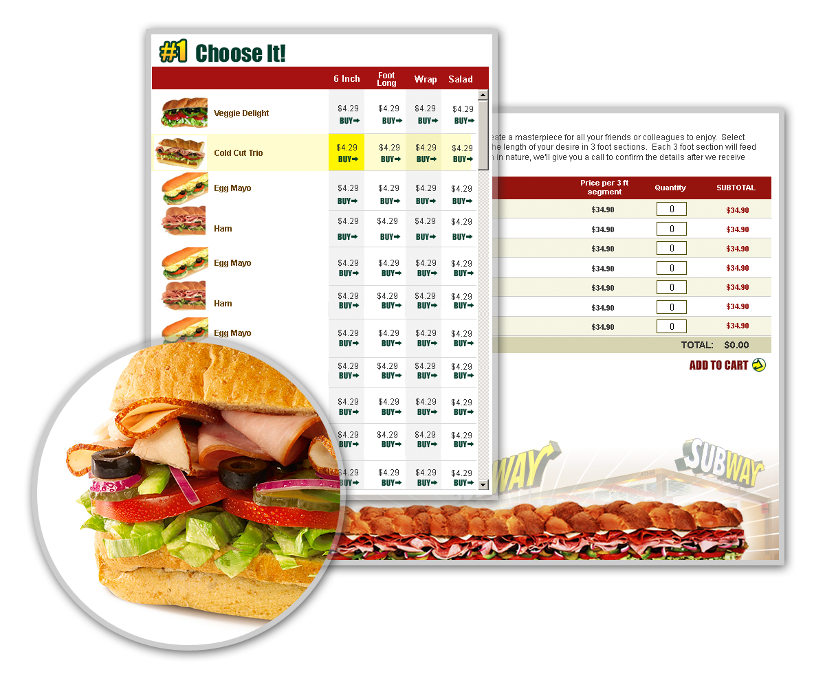 sdlc for food ordering system A software development lifecycle (sdlc) of software systems software development and operations functions in order to build a framework focused on.