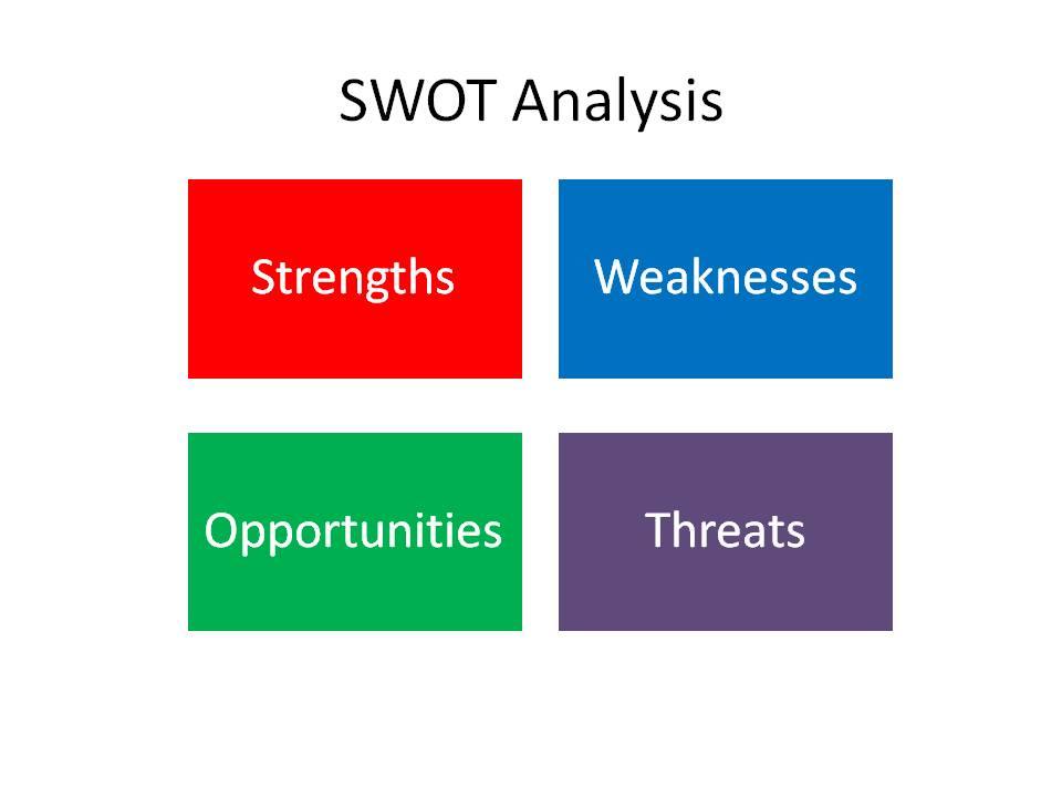 swot discussion Why this step is important: the planning for success swot analysis is useful in  jumpstarting a planning or action planning process through this activity, a.